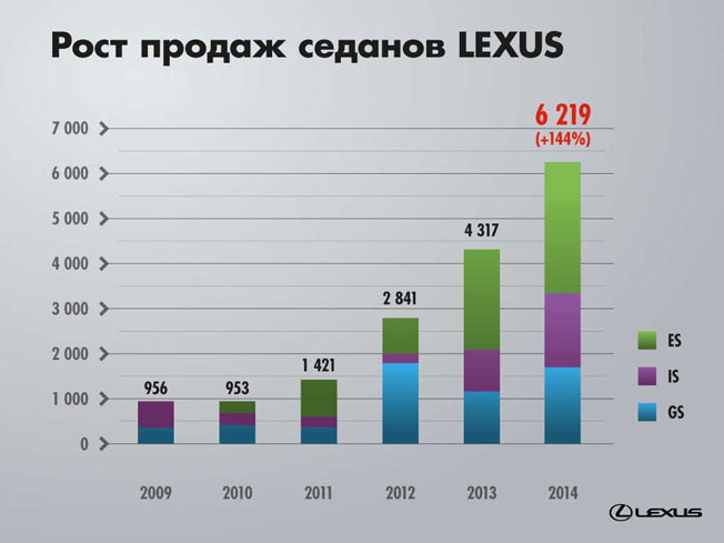 sales 2014 text