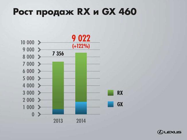 sales 2014 2 text
