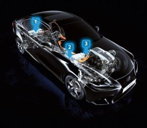 Lexus schema